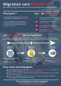 moodleUM_migration