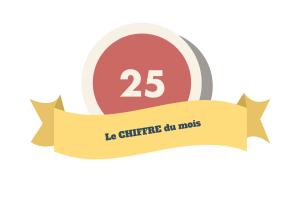 Chiffre_du_mois_HD