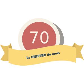 70_carre