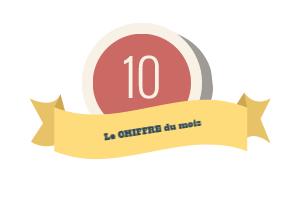 02-Chiffre_du_mois_300x200